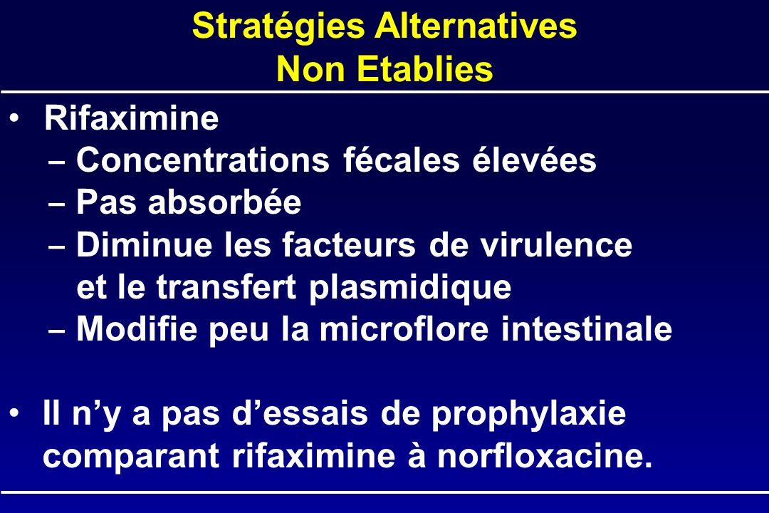 Stratégies Alternatives
