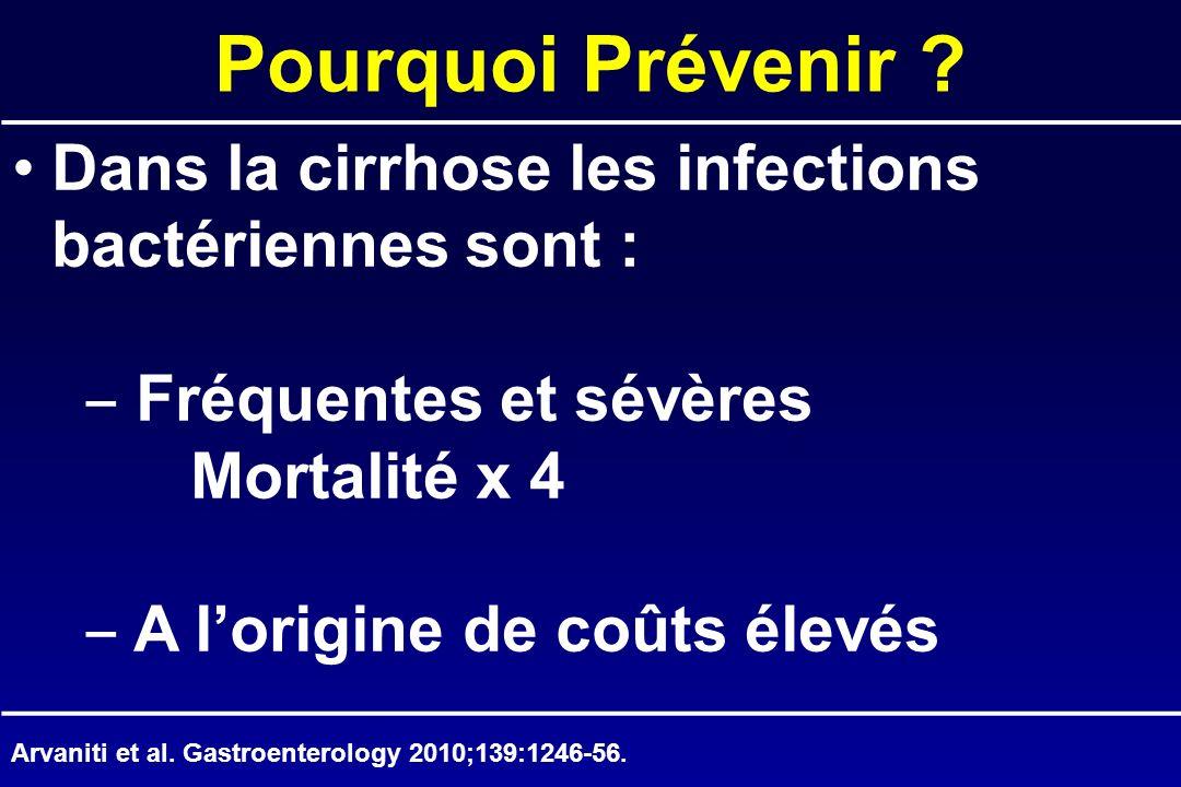 Pourquoi Prévenir Dans la cirrhose les infections bactériennes sont : ‒ Fréquentes et sévères. Mortalité x 4.