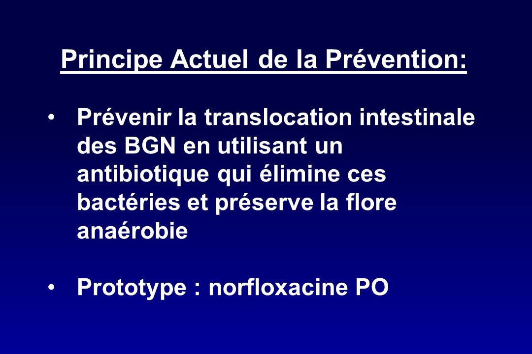 Principe Actuel de la Prévention:
