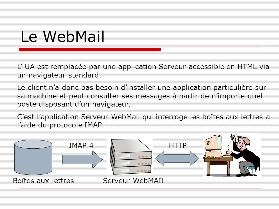 Le WebMail L' UA est remplacée par une application Serveur accessible en HTML via un navigateur standard.