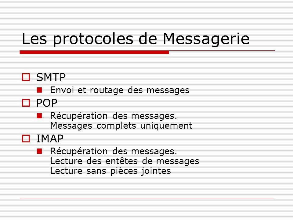 Les protocoles de Messagerie