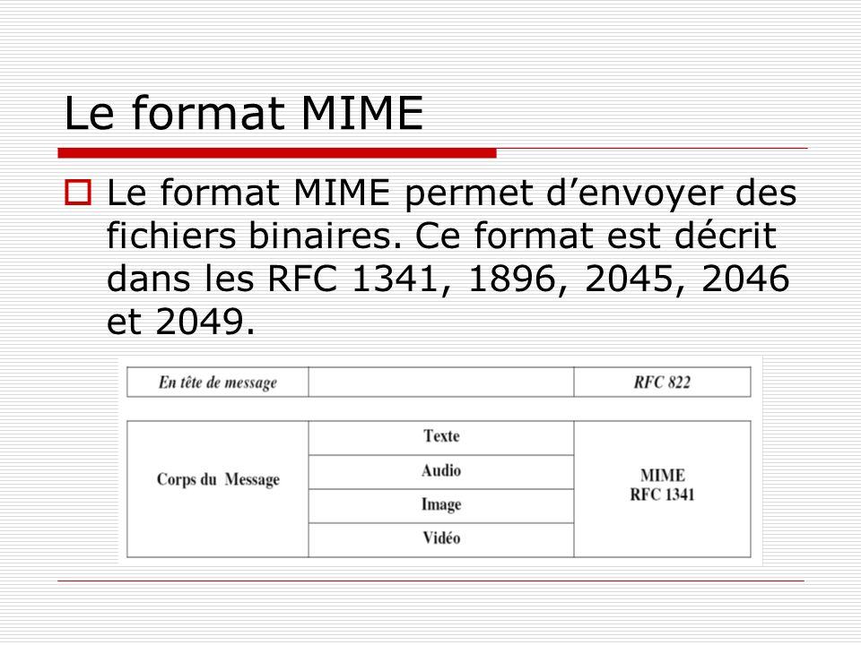 Le format MIME Le format MIME permet d'envoyer des fichiers binaires.
