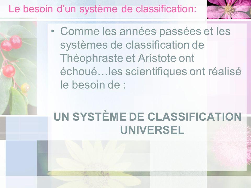 Le besoin d'un système de classification: