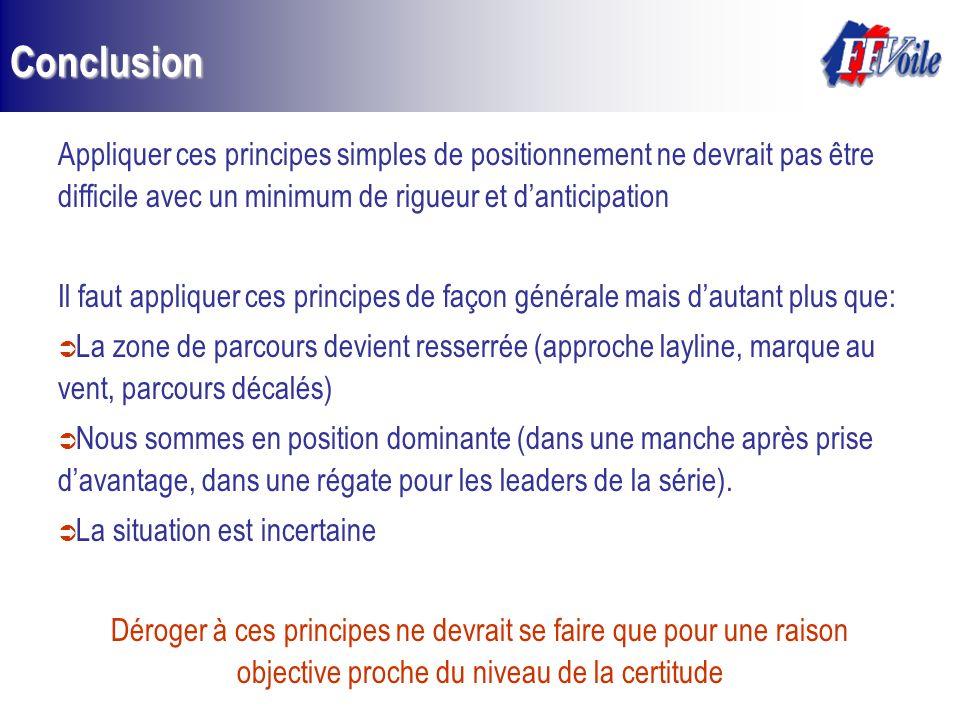 Conclusion Appliquer ces principes simples de positionnement ne devrait pas être difficile avec un minimum de rigueur et d'anticipation.