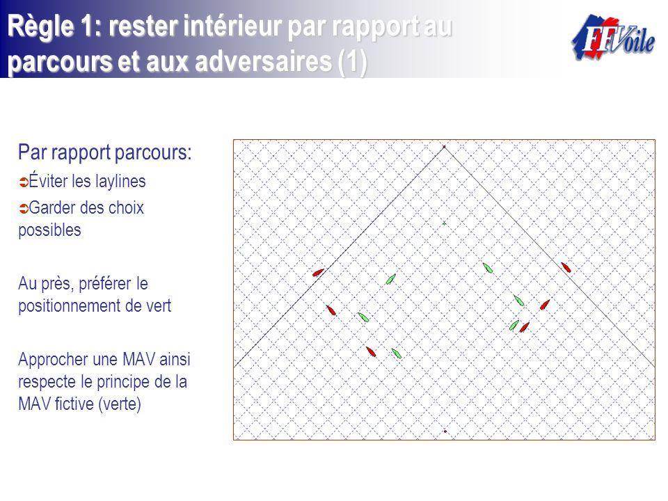 Règle 1: rester intérieur par rapport au parcours et aux adversaires (1)