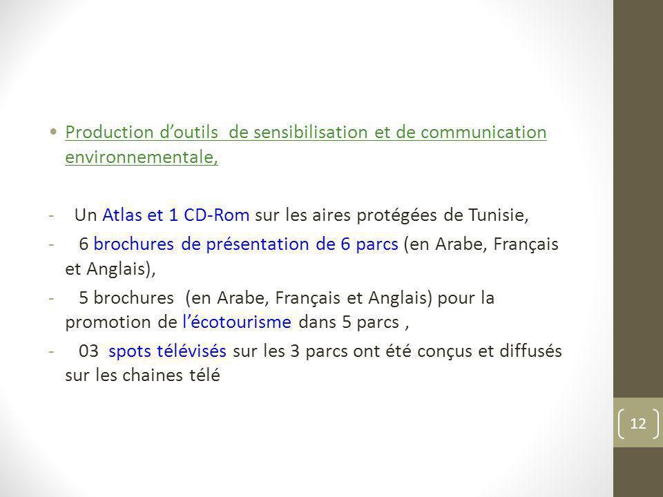 Production d'outils de sensibilisation et de communication environnementale,