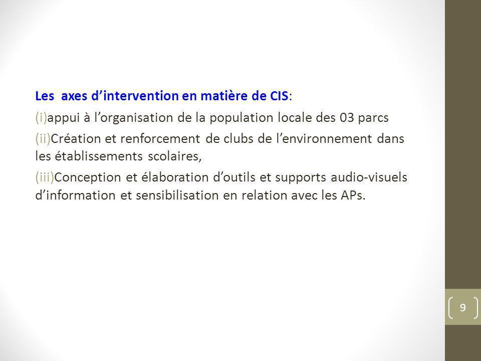 Les axes d'intervention en matière de CIS: