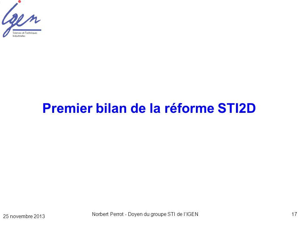 Premier bilan de la réforme STI2D