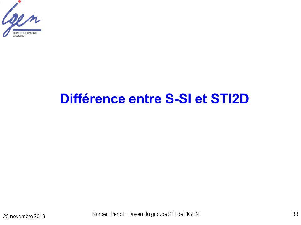 Différence entre S-SI et STI2D