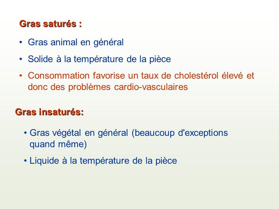 Gras saturés : Gras animal en général. Solide à la température de la pièce.