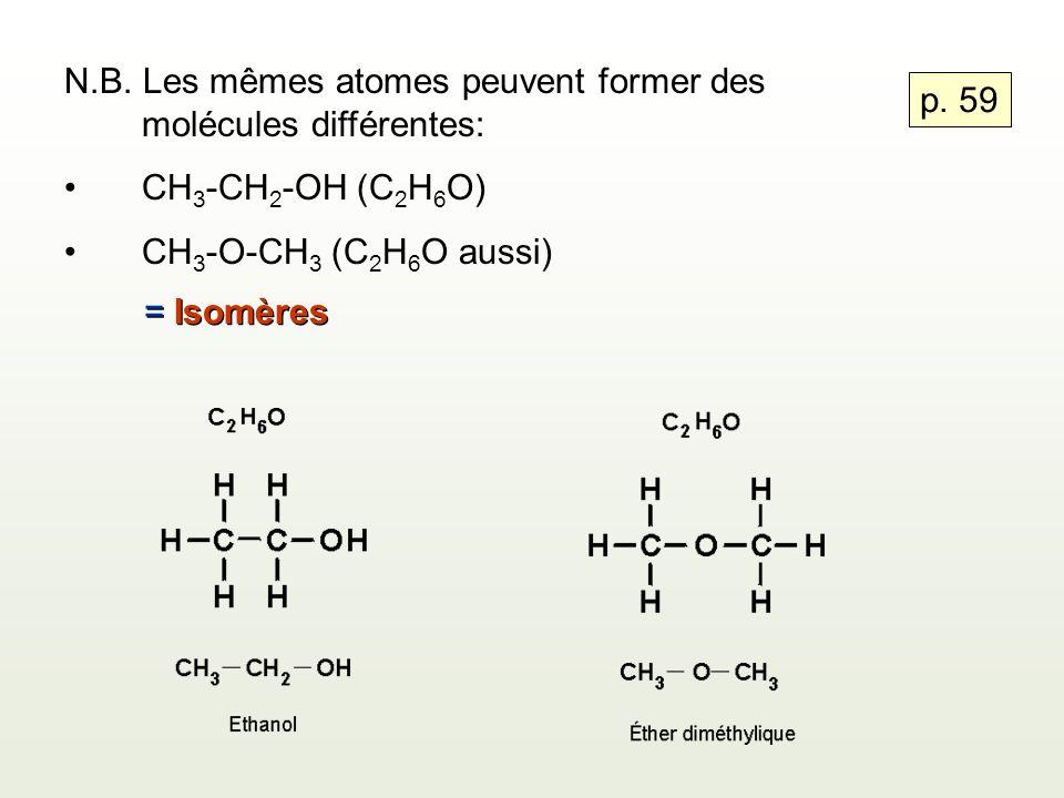 N.B. Les mêmes atomes peuvent former des molécules différentes: