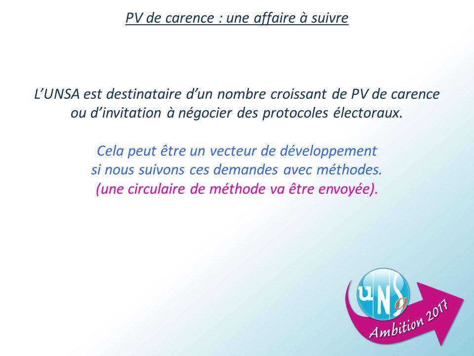PV de carence : une affaire à suivre