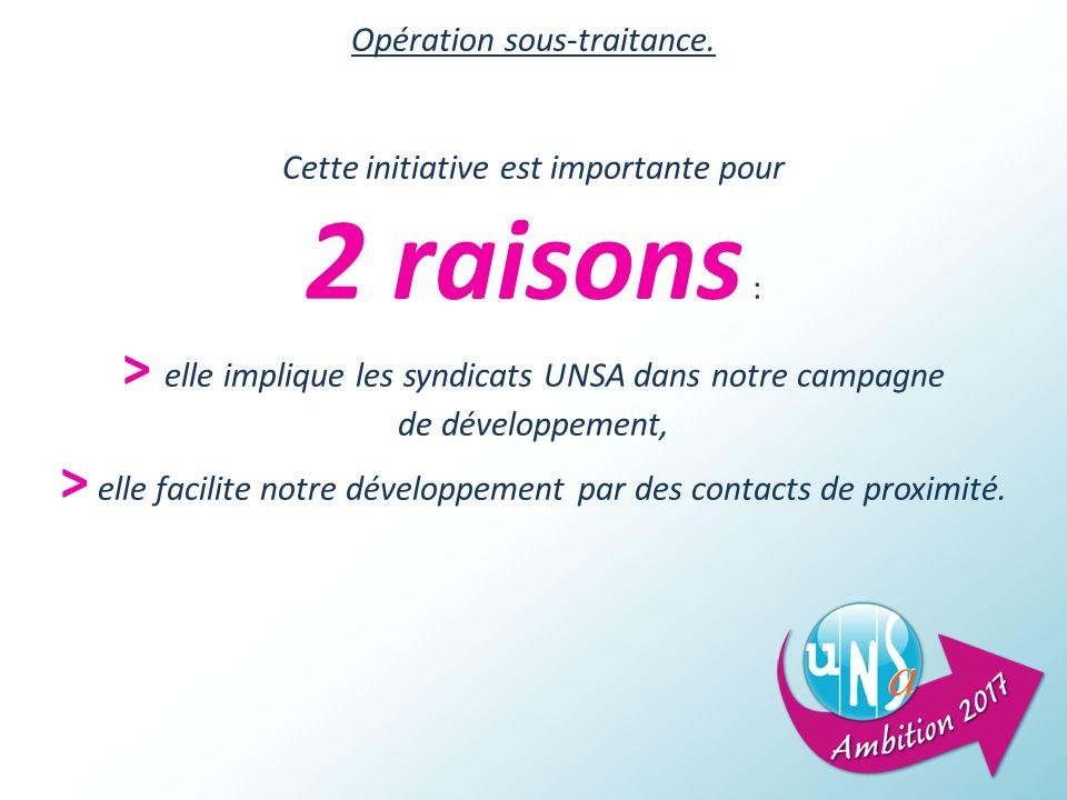 2 raisons : > elle implique les syndicats UNSA dans notre campagne