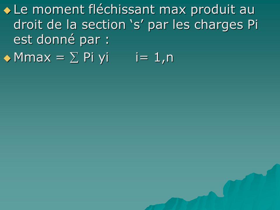 Le moment fléchissant max produit au droit de la section 's' par les charges Pi est donné par :
