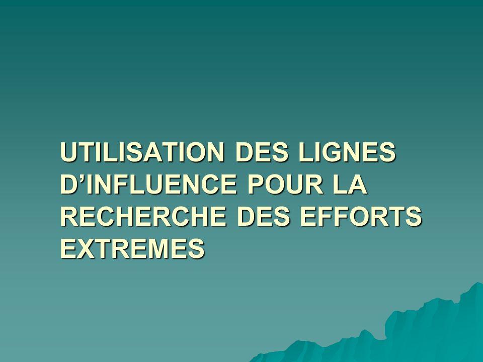 UTILISATION DES LIGNES D'INFLUENCE POUR LA RECHERCHE DES EFFORTS EXTREMES