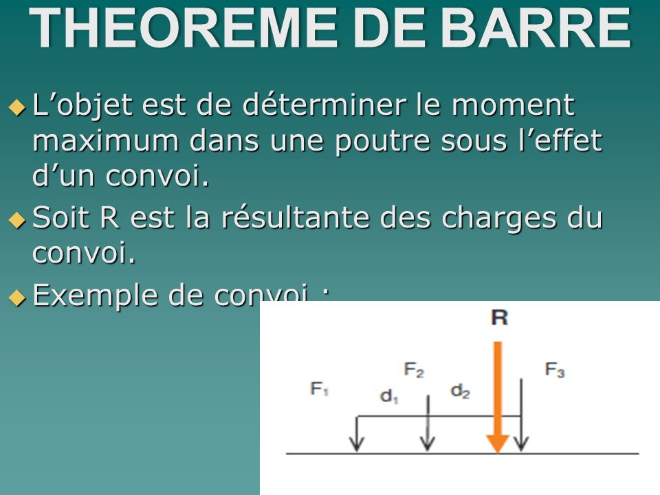 THEOREME DE BARRE L'objet est de déterminer le moment maximum dans une poutre sous l'effet d'un convoi.