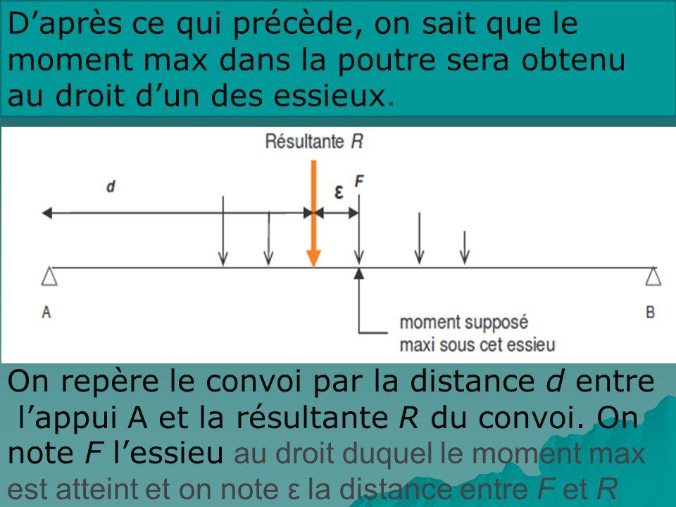 D'après ce qui précède, on sait que le moment max dans la poutre sera obtenu au droit d'un des essieux.