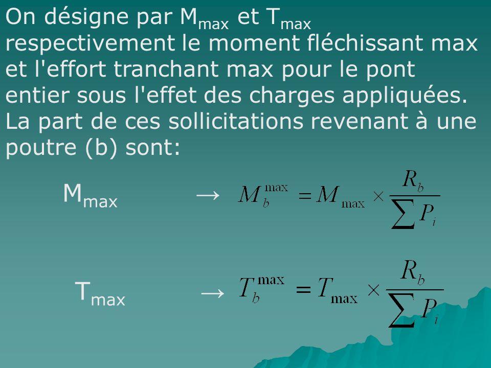 On désigne par Mmax et Tmax respectivement le moment fléchissant max et l effort tranchant max pour le pont entier sous l effet des charges appliquées. La part de ces sollicitations revenant à une poutre (b) sont: