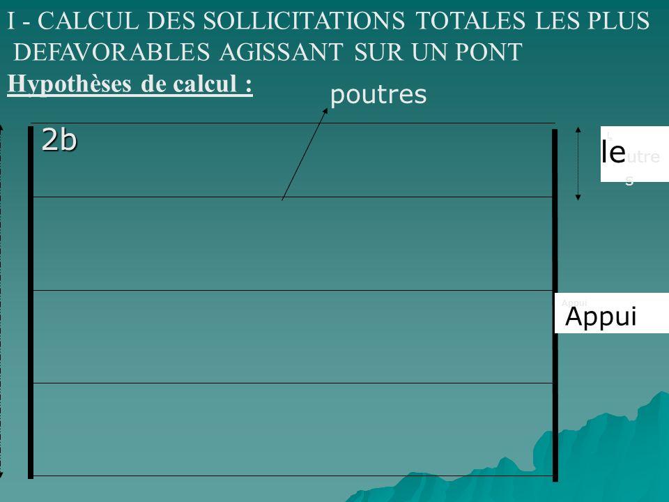 2b leutres I - CALCUL DES SOLLICITATIONS TOTALES LES PLUS