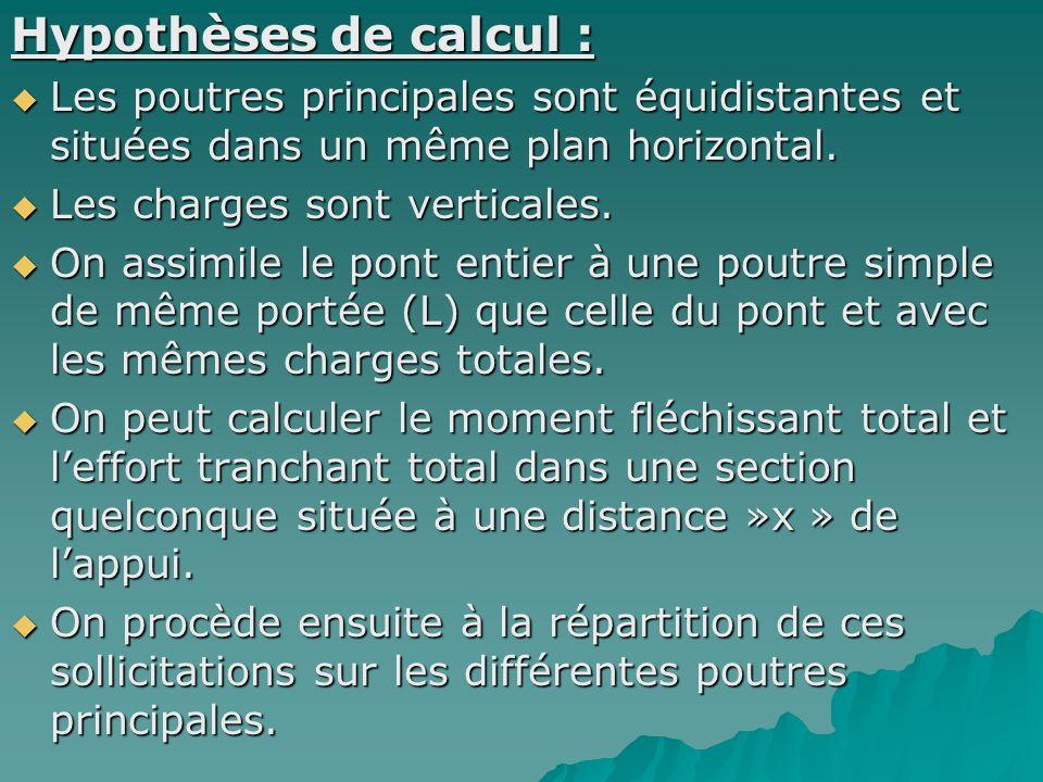 Hypothèses de calcul : Les poutres principales sont équidistantes et situées dans un même plan horizontal.