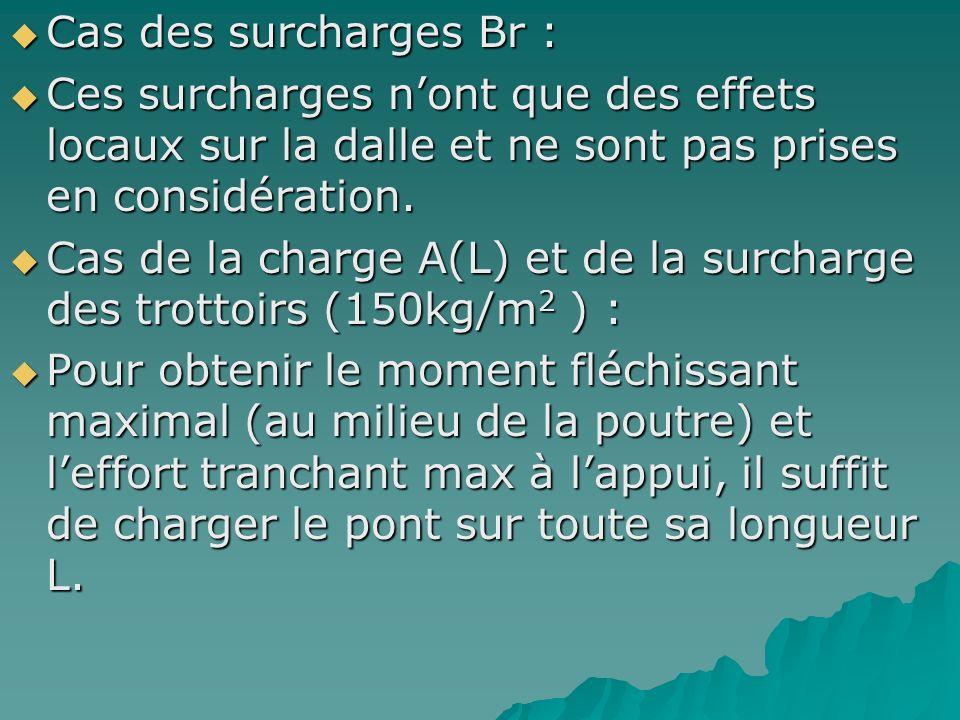 Cas des surcharges Br : Ces surcharges n'ont que des effets locaux sur la dalle et ne sont pas prises en considération.