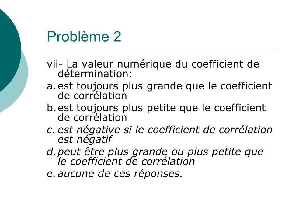 Problème 2 vii- La valeur numérique du coefficient de détermination:
