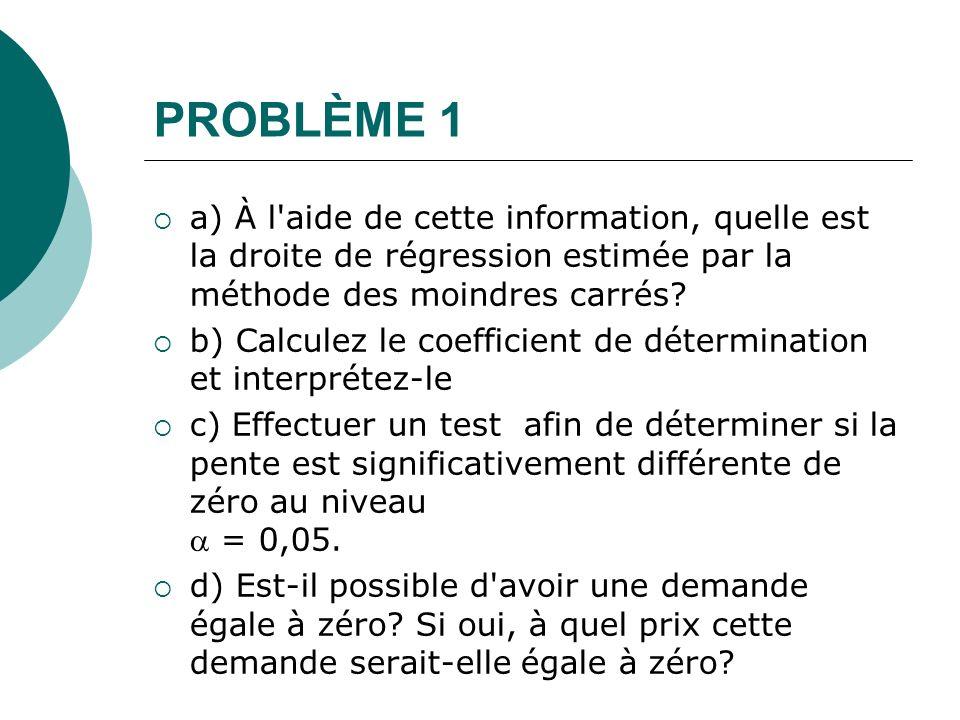 PROBLÈME 1 a) À l aide de cette information, quelle est la droite de régression estimée par la méthode des moindres carrés