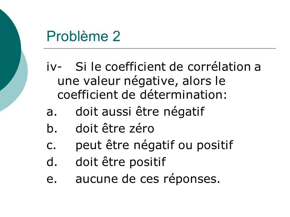 Problème 2 iv- Si le coefficient de corrélation a une valeur négative, alors le coefficient de détermination: