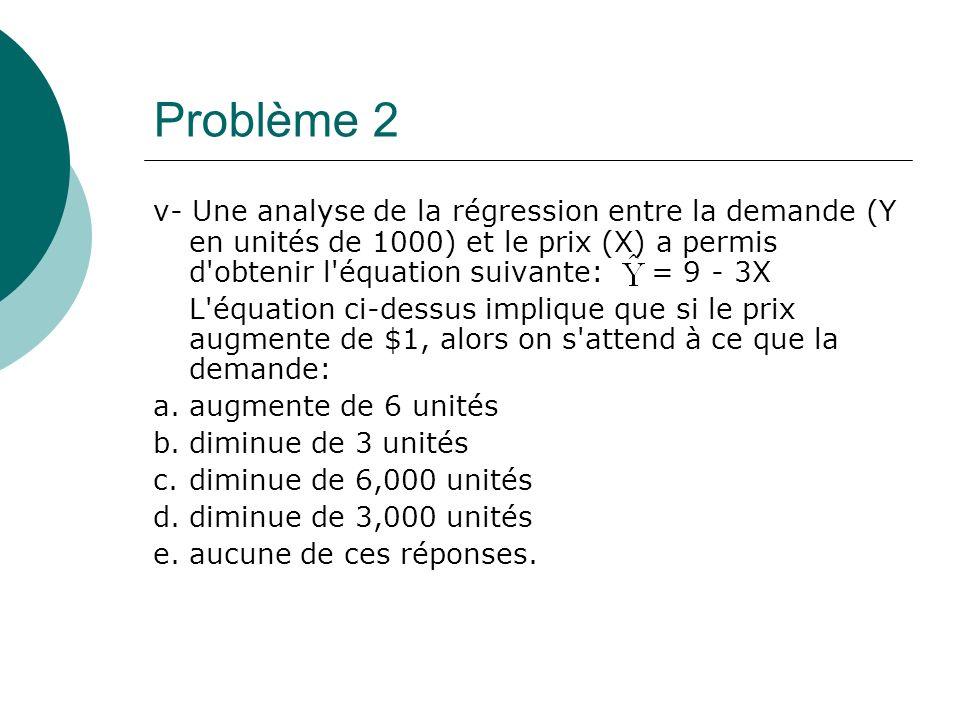 Problème 2 v- Une analyse de la régression entre la demande (Y en unités de 1000) et le prix (X) a permis d obtenir l équation suivante: = 9 - 3X.
