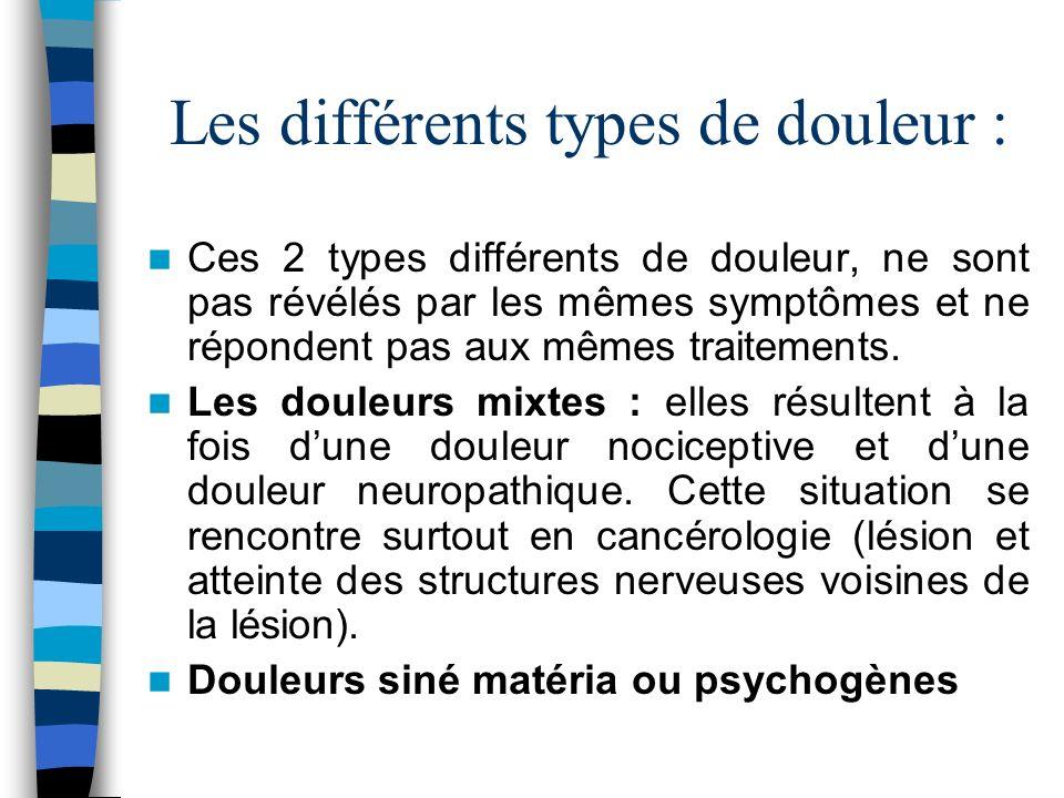 Les différents types de douleur :