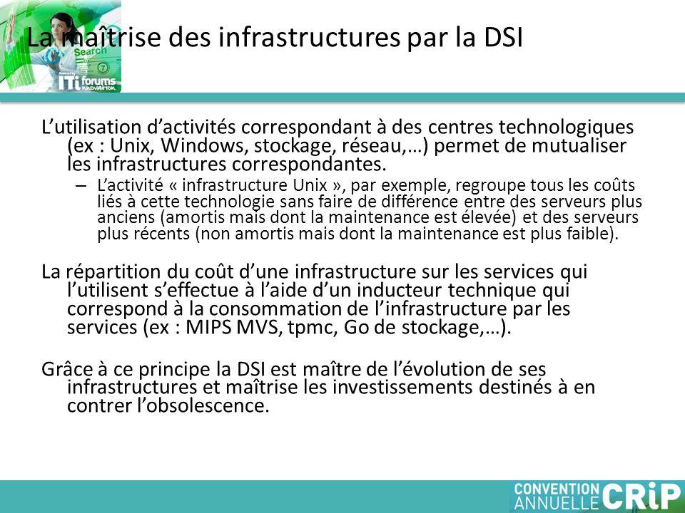 La maîtrise des infrastructures par la DSI