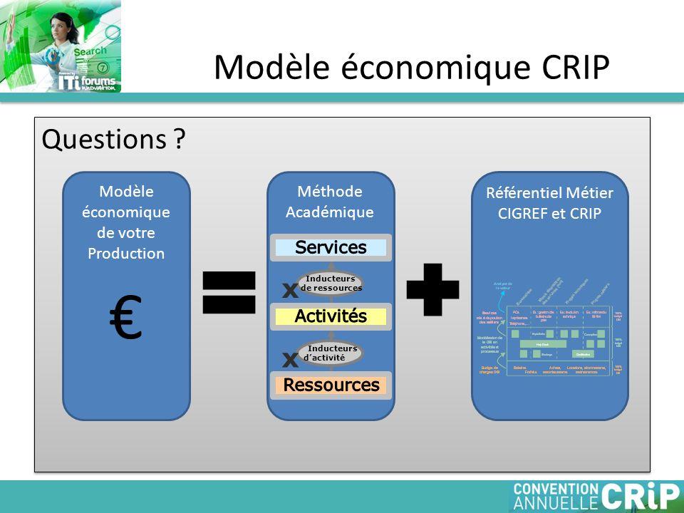 Modèle économique CRIP