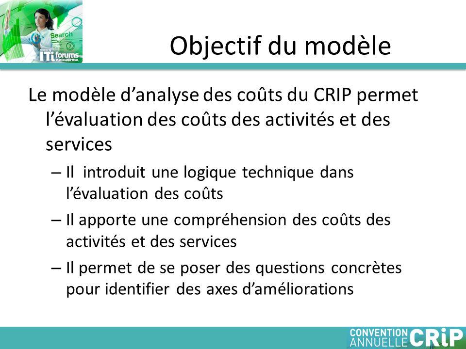 Objectif du modèle Le modèle d'analyse des coûts du CRIP permet l'évaluation des coûts des activités et des services.