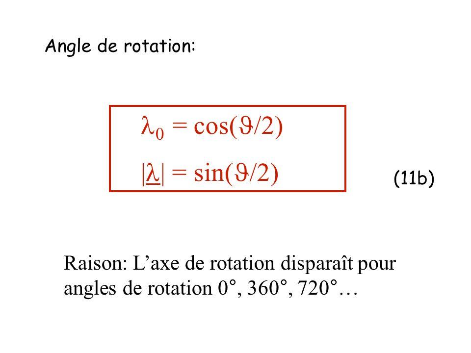 0 = cos(/2) || = sin(/2) Raison: L'axe de rotation disparaît pour