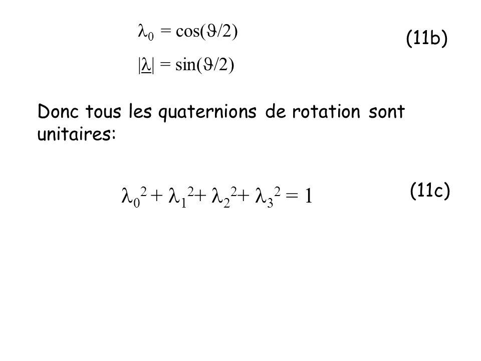 Donc tous les quaternions de rotation sont unitaires: