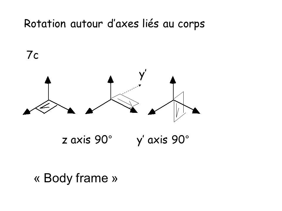 Rotation autour d'axes liés au corps