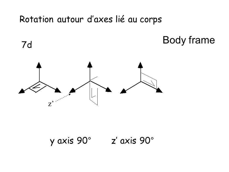 Rotation autour d'axes lié au corps