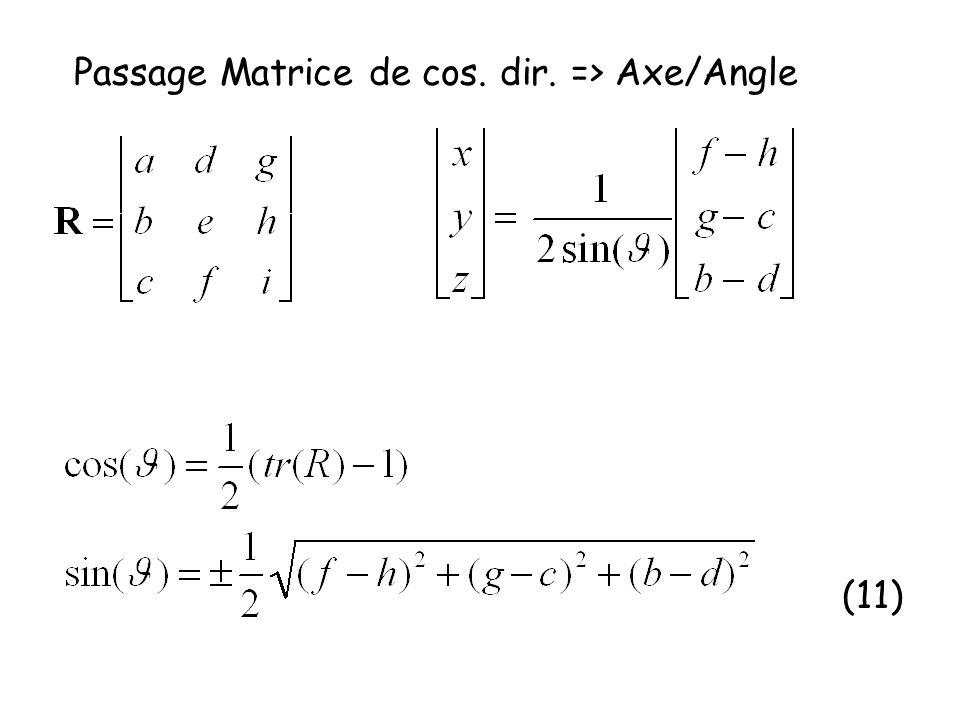 Passage Matrice de cos. dir. => Axe/Angle