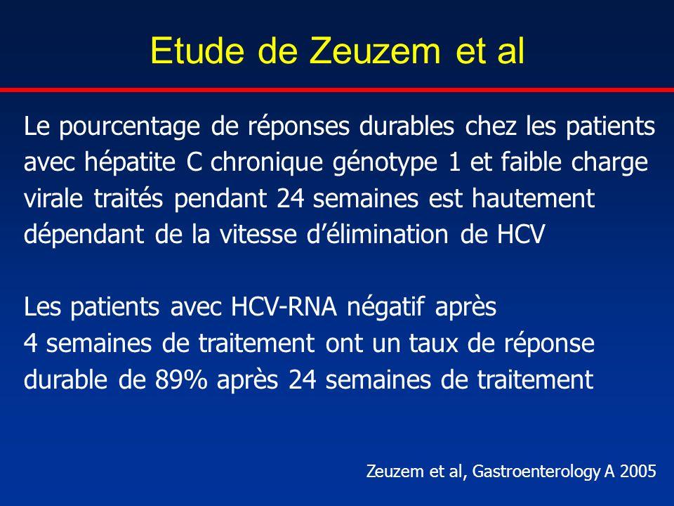 Etude de Zeuzem et al Le pourcentage de réponses durables chez les patients. avec hépatite C chronique génotype 1 et faible charge.
