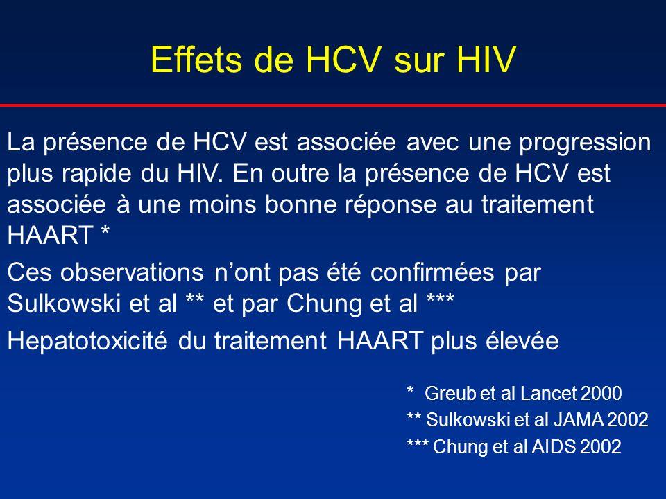 Effets de HCV sur HIV