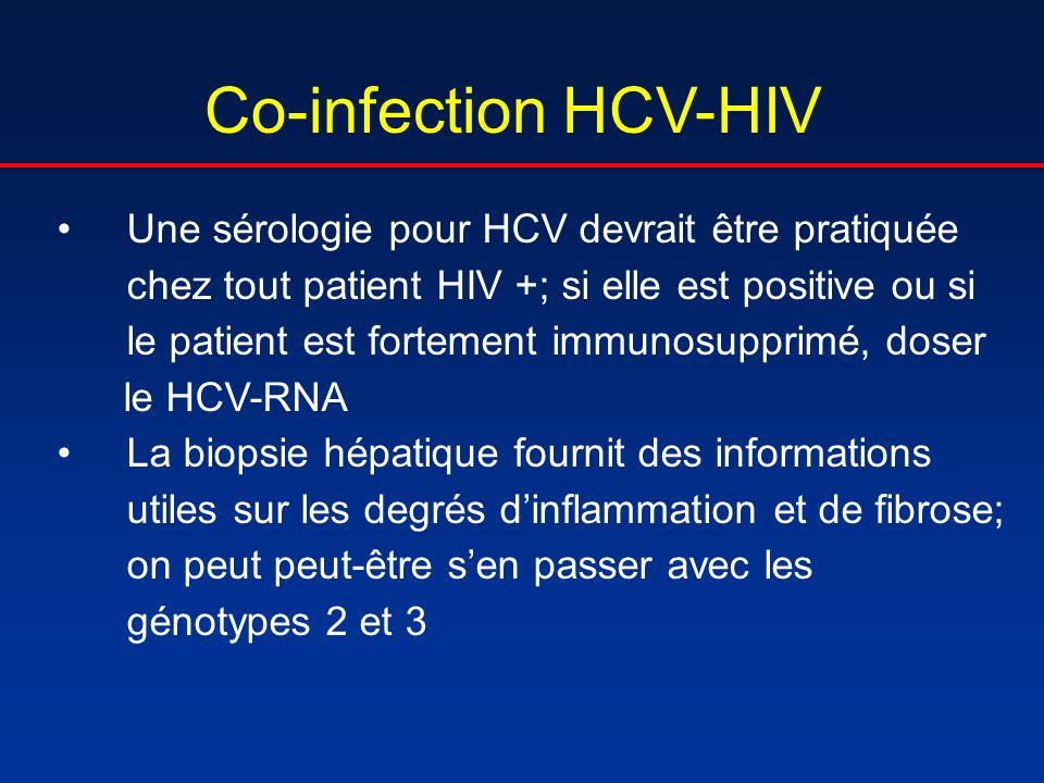 Co-infection HCV-HIV Une sérologie pour HCV devrait être pratiquée