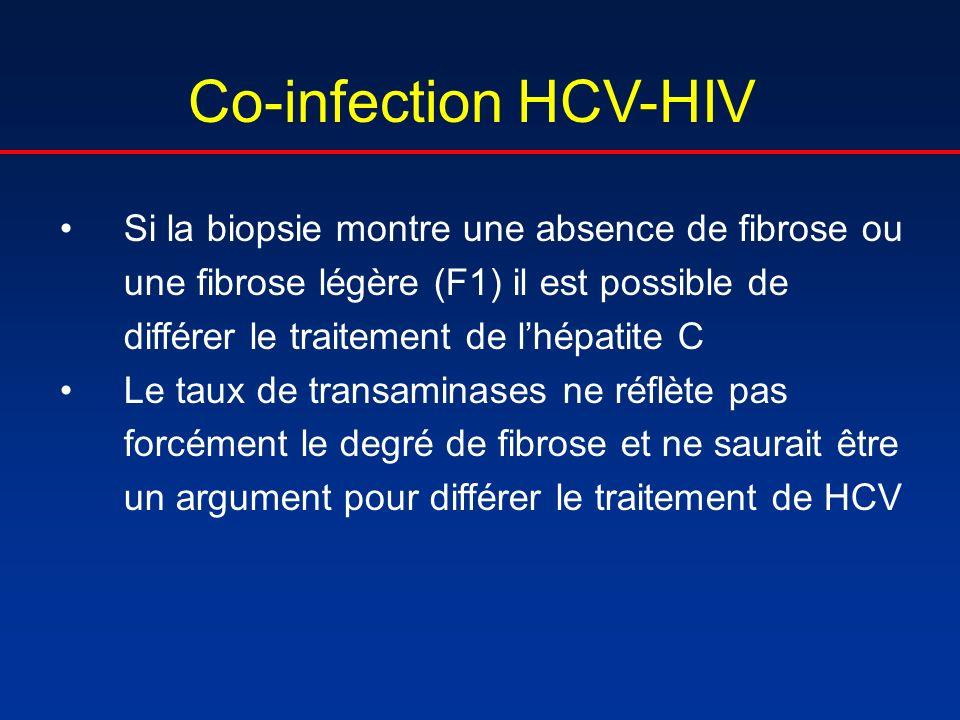 Co-infection HCV-HIV Si la biopsie montre une absence de fibrose ou