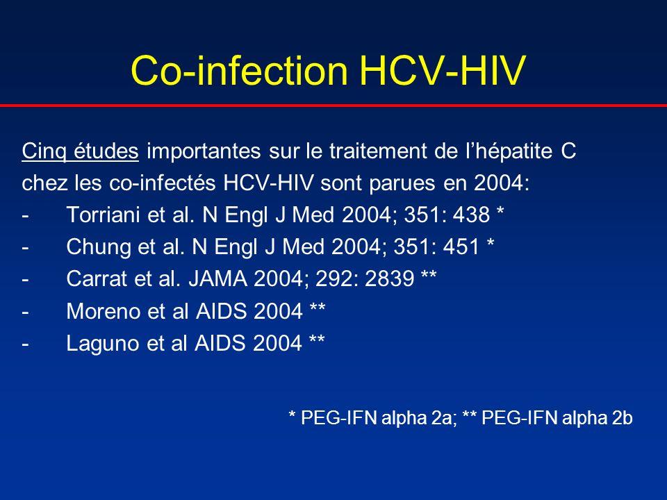 Co-infection HCV-HIV * PEG-IFN alpha 2a; ** PEG-IFN alpha 2b