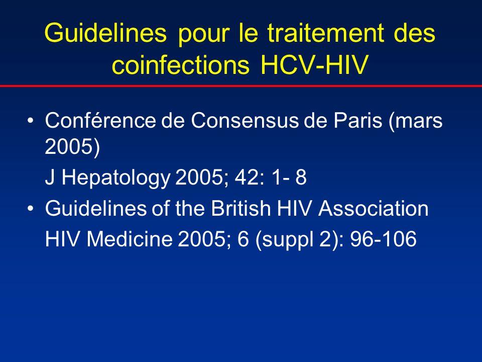 Guidelines pour le traitement des coinfections HCV-HIV