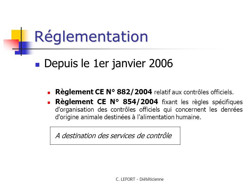 C. LEFORT - Diététicienne