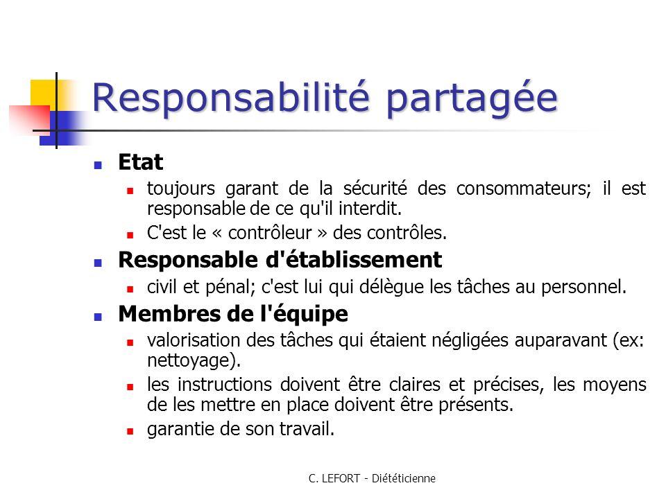 Responsabilité partagée