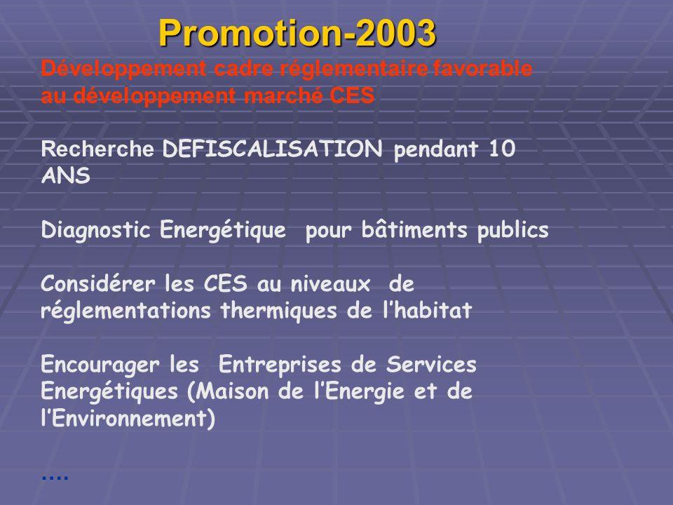 Promotion-2003 Développement cadre réglementaire favorable au développement marché CES Recherche DEFISCALISATION pendant 10 ANS.