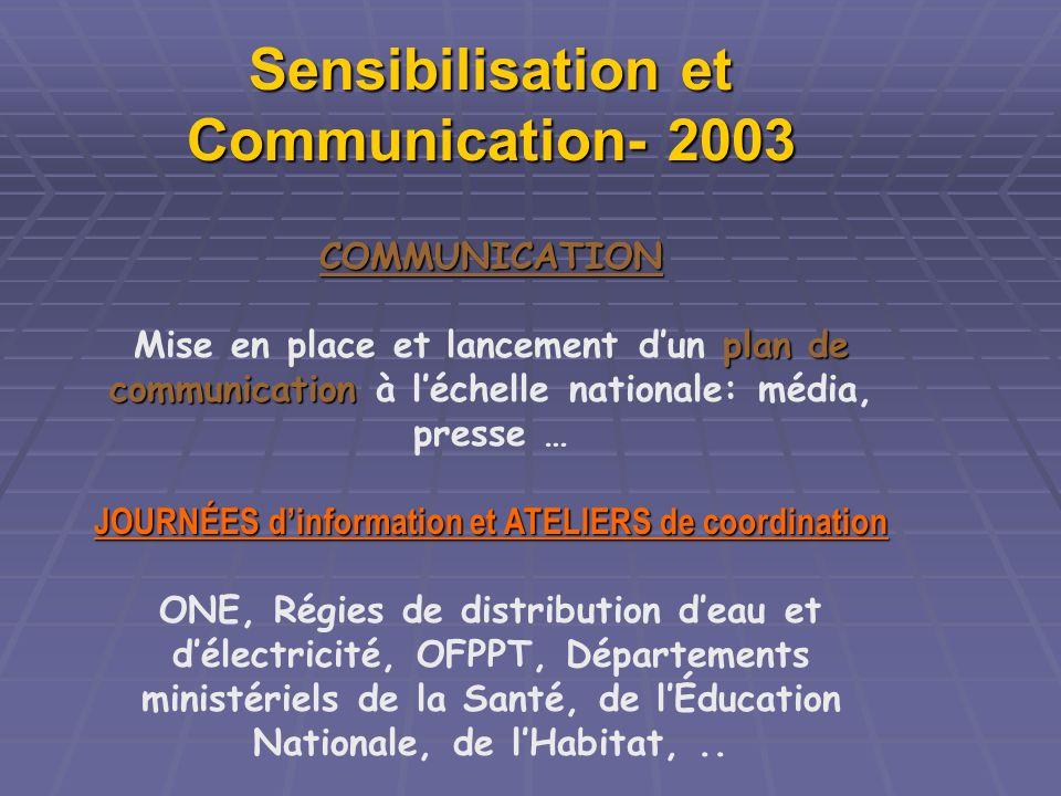 Sensibilisation et Communication- 2003