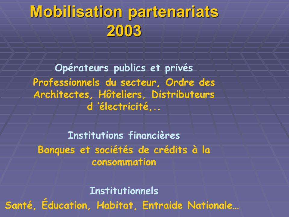 Mobilisation partenariats 2003