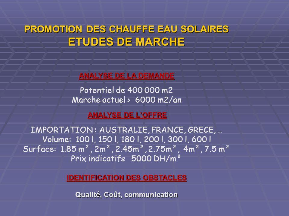 ETUDES DE MARCHE PROMOTION DES CHAUFFE EAU SOLAIRES